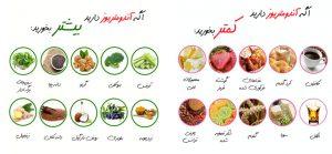 مواد غذایی سالم و مضر آندومتریوز